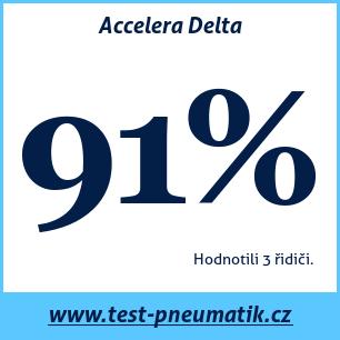 Test pneumatik Accelera Delta