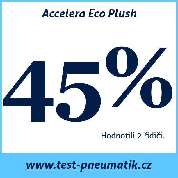 Test pneumatik Accelera Eco Plush