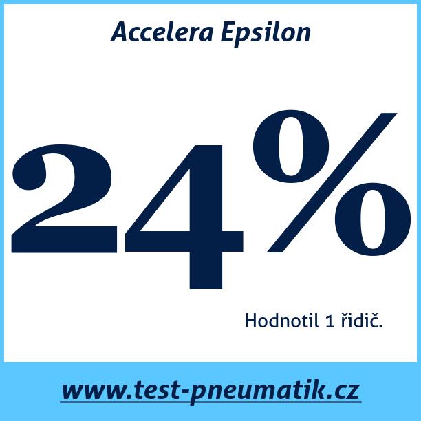 Test pneumatik Accelera Epsilon