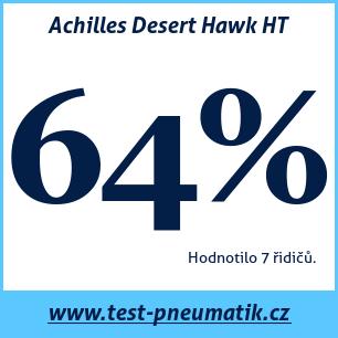 Test pneumatik Achilles Desert Hawk HT