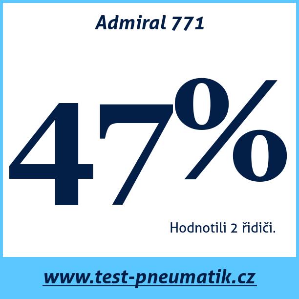 Test pneumatik Admiral 771