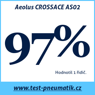 Test pneumatik Aeolus CROSSACE AS02