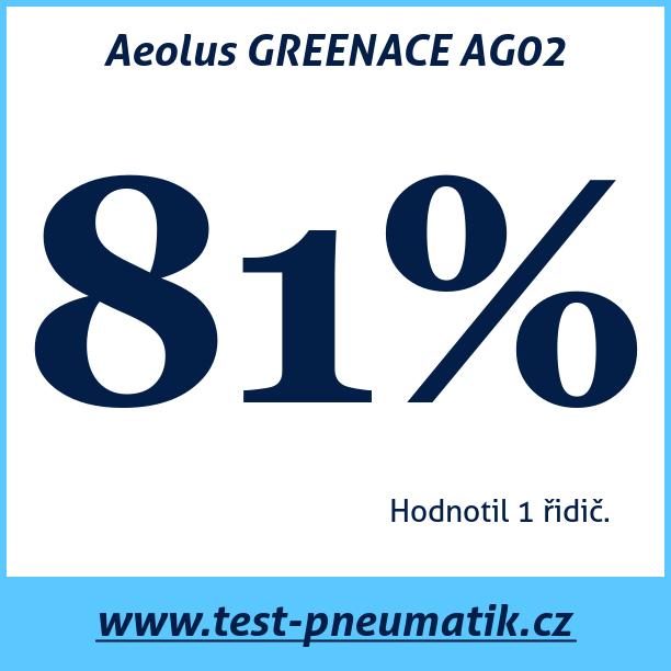Test pneumatik Aeolus GREENACE AG02