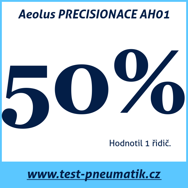 Test pneumatik Aeolus PRECISIONACE AH01