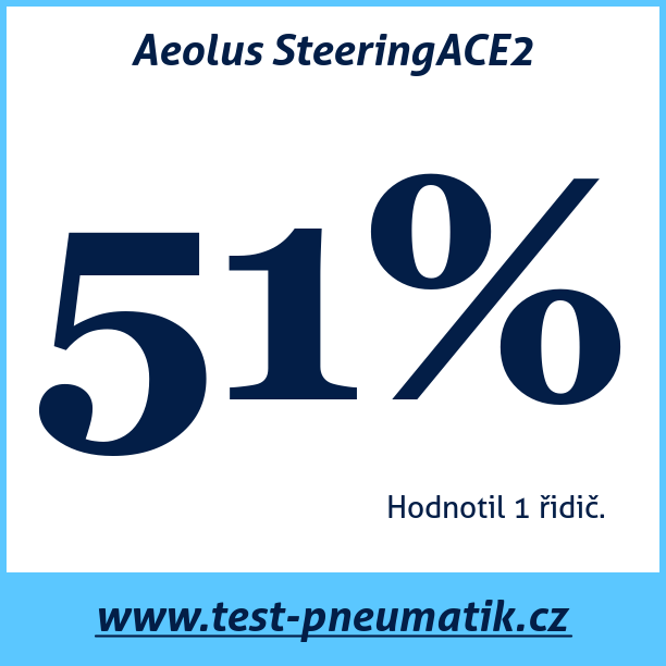 Test pneumatik Aeolus SteeringACE2