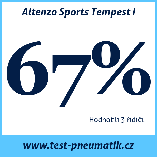 Test pneumatik Altenzo Sports Tempest I