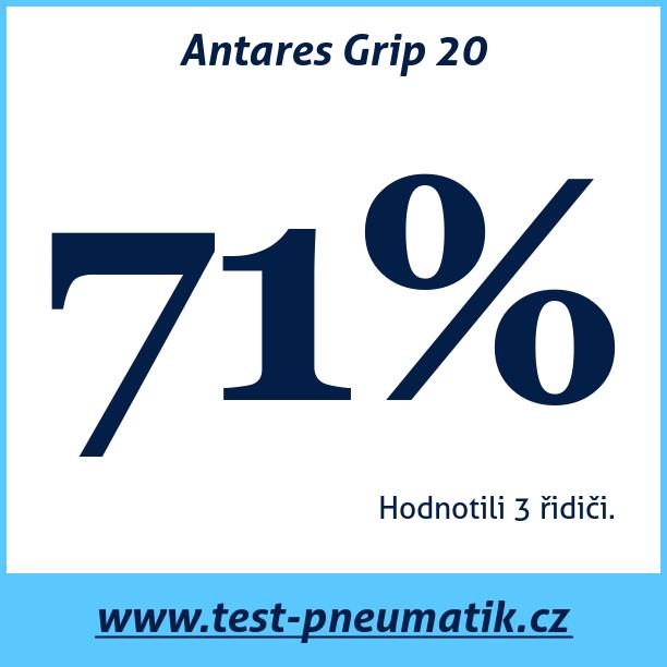 Test pneumatik Antares Grip 20