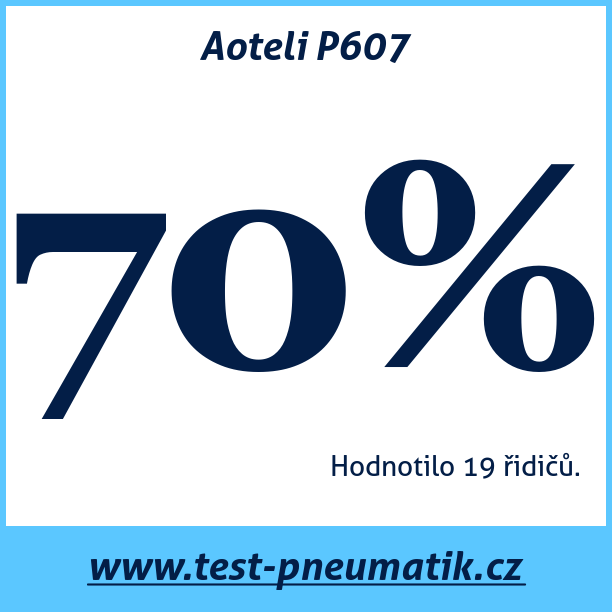 Test pneumatik Aoteli P607
