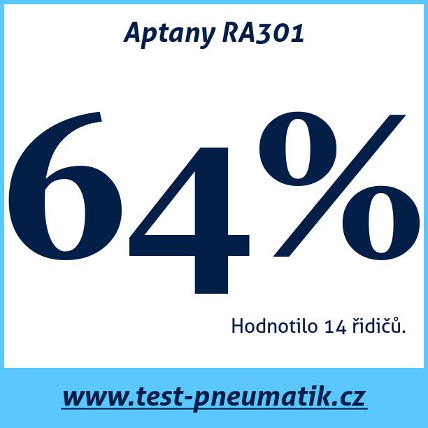 Test pneumatik Aptany RA301