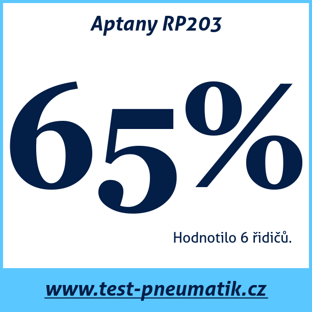 Test pneumatik Aptany RP203