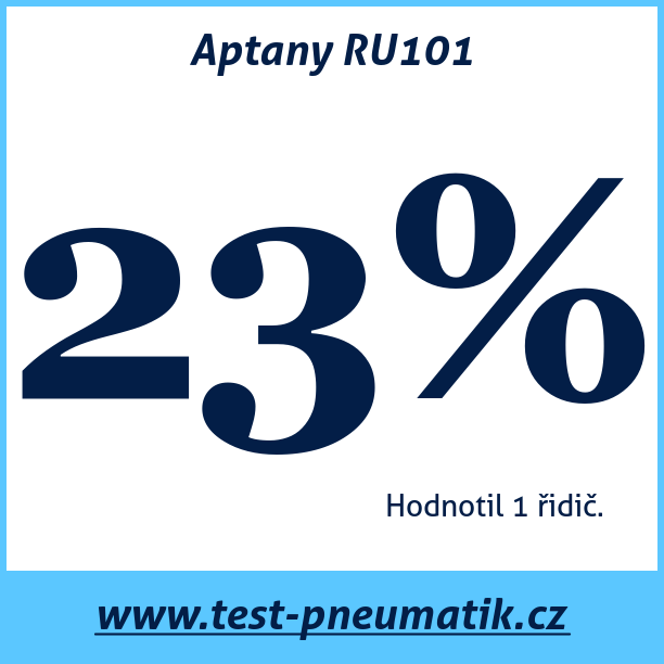 Test pneumatik Aptany RU101