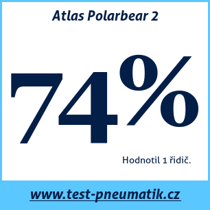 Test pneumatik Atlas Polarbear 2
