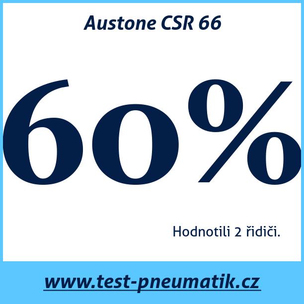 Test pneumatik Austone CSR 66
