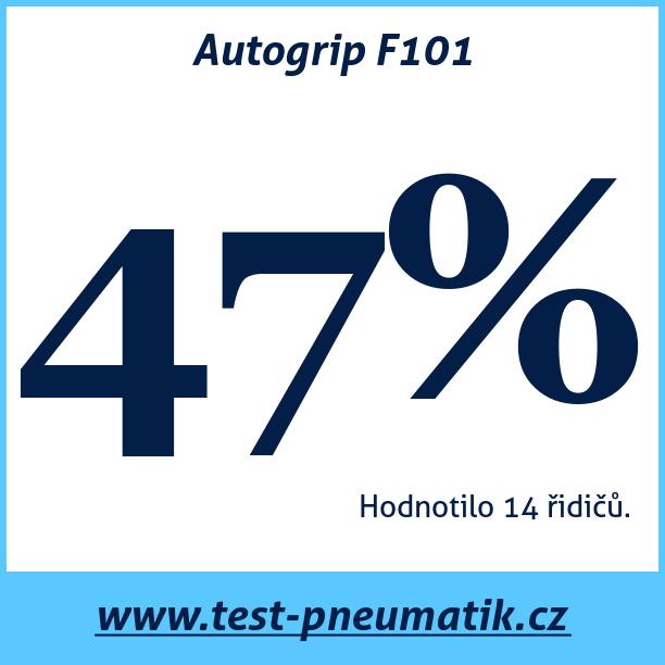 Test pneumatik Autogrip F101