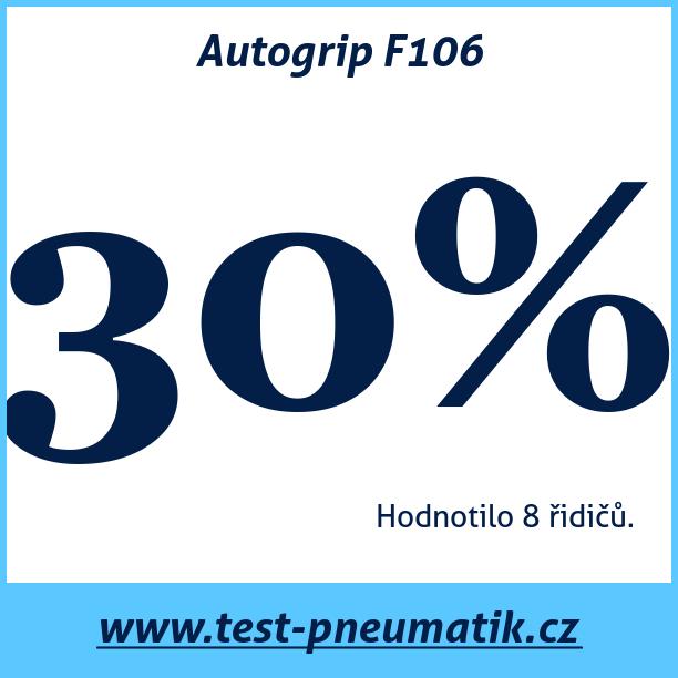 Test pneumatik Autogrip F106