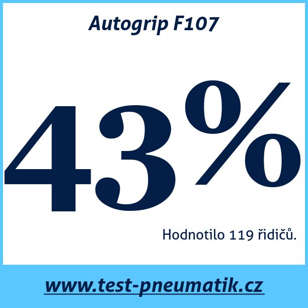 Test pneumatik Autogrip F107