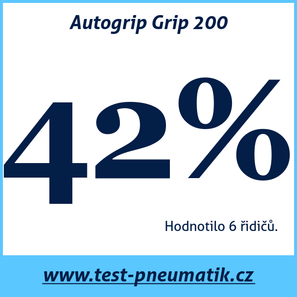 Test pneumatik Autogrip Grip 200