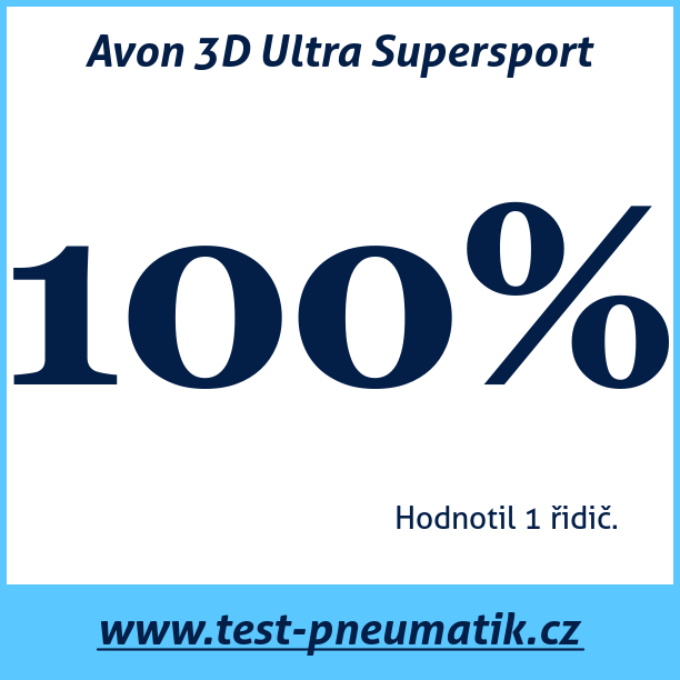 Test pneumatik Avon 3D Ultra Supersport
