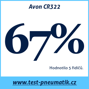 Test pneumatik Avon CR322