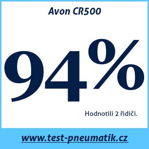 Test pneumatik Avon CR500