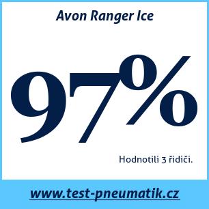 Test pneumatik Avon Ranger Ice