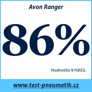 Test pneumatik Avon Ranger