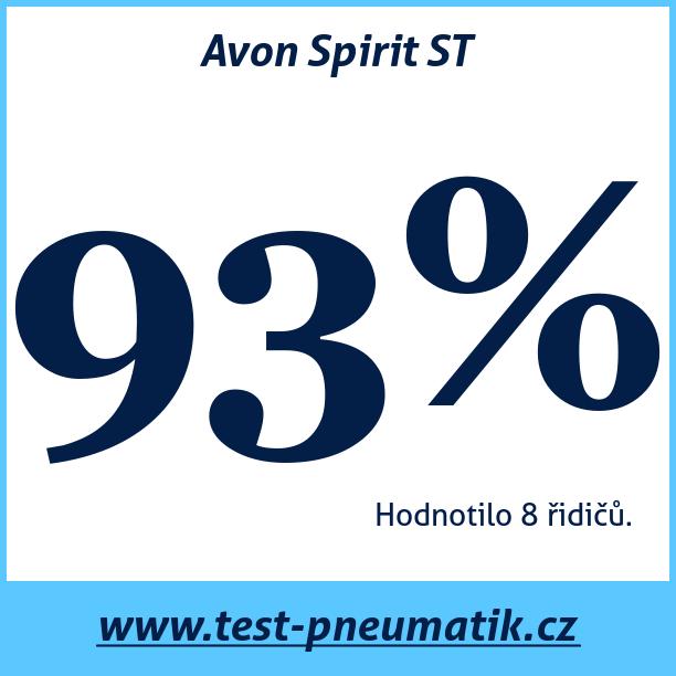 Test pneumatik Avon Spirit ST