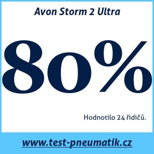 Test pneumatik Avon Storm 2 Ultra