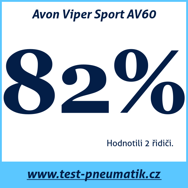 Test pneumatik Avon Viper Sport AV60
