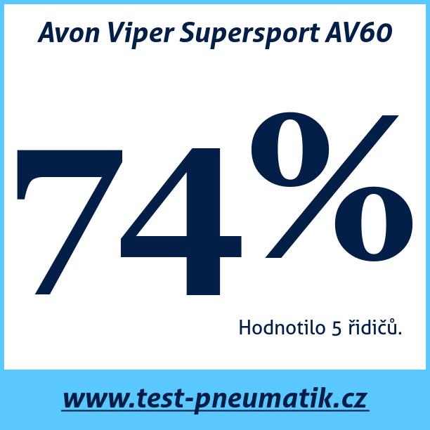 Test pneumatik Avon Viper Supersport AV60