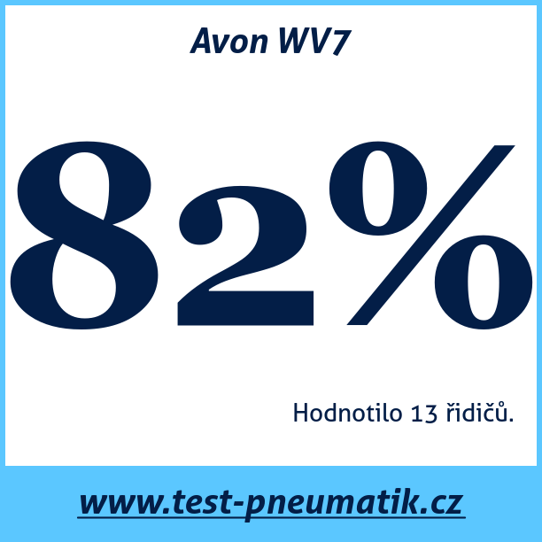Test pneumatik Avon WV7