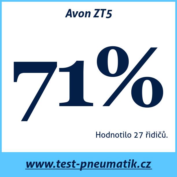 Test pneumatik Avon ZT5