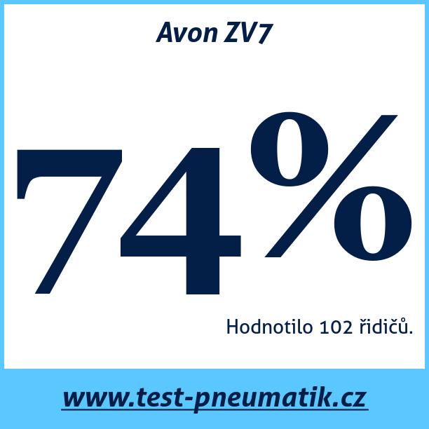 Test pneumatik Avon ZV7