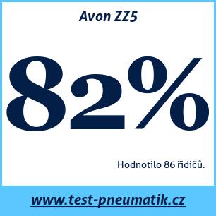 Test pneumatik Avon ZZ5