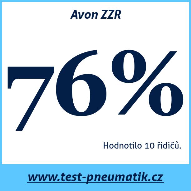 Test pneumatik Avon ZZR