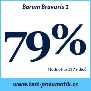 Test pneumatik Barum Bravuris 2