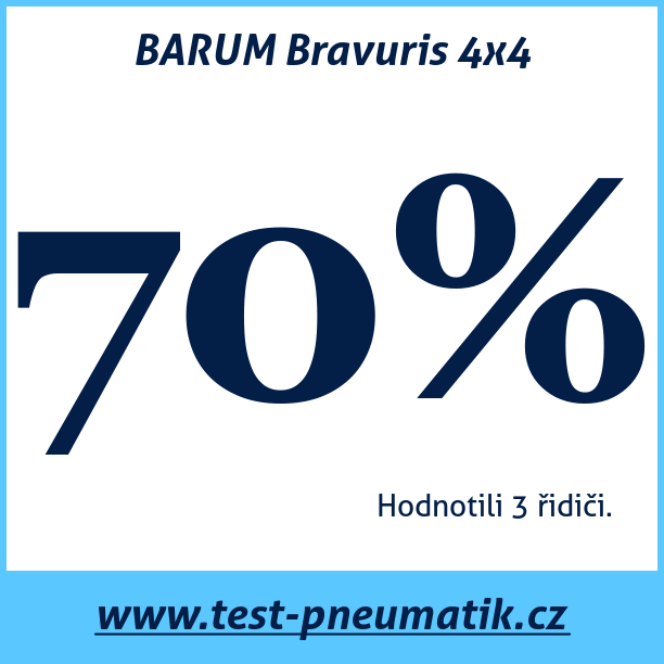 Test pneumatik BARUM Bravuris 4x4