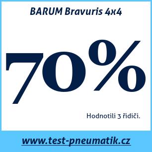 Test pneumatik BARUM Bravuris 4x4