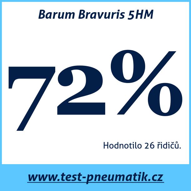 Test pneumatik Barum Bravuris 5HM