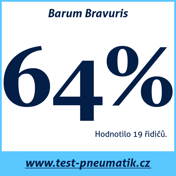 Test pneumatik Barum Bravuris