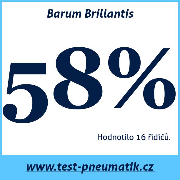 Test pneumatik Barum Brillantis