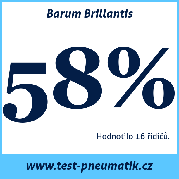 Test pneumatik Barum Brillantis