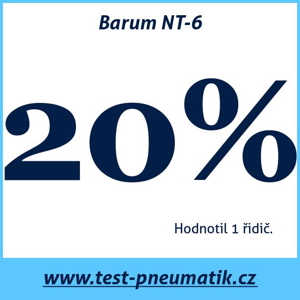 Test pneumatik Barum NT-6