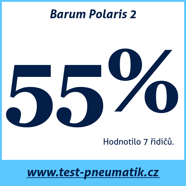 Test pneumatik Barum Polaris 2