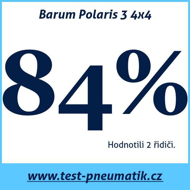 Test pneumatik Barum Polaris 3 4x4