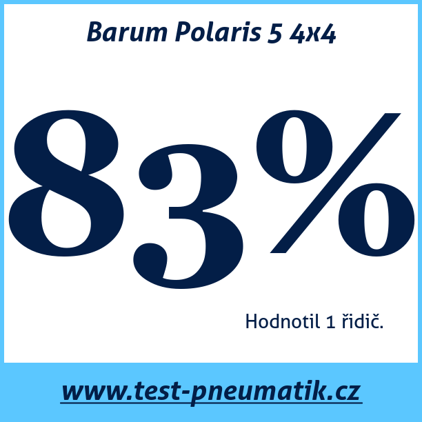 Test pneumatik Barum Polaris 5 4x4