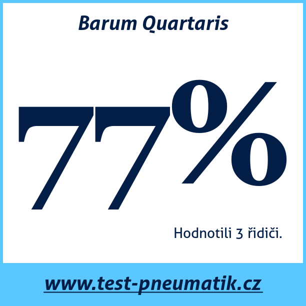 Test pneumatik Barum Quartaris