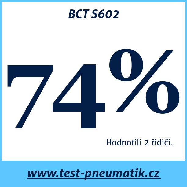 Test pneumatik BCT S602
