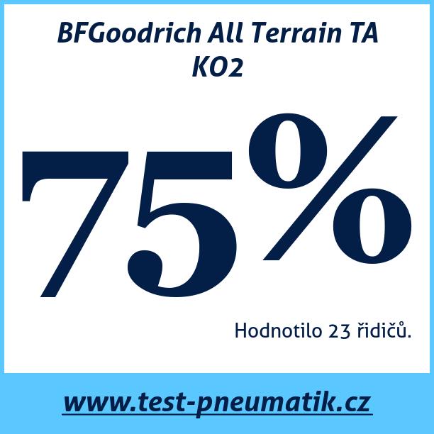 Test pneumatik BFGoodrich All Terrain TA KO2