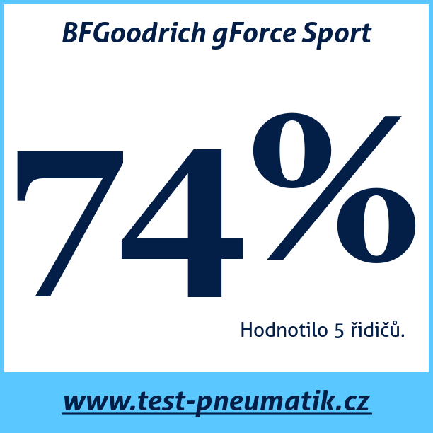 Test pneumatik BFGoodrich gForce Sport